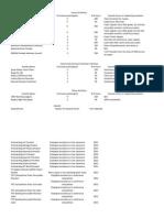 scholarship spreadsheet