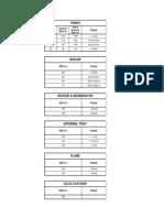 Equipment Installation MH Estimate