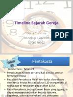 Ppt Timeline Sejarah Gereja
