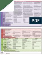 02-05-13 Instrumento de diagnóstico de necesidades de IS (2)