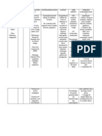 Drug Study (ranitidine, metoclopramide, ketorolac, and omeprazole)