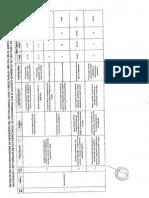 Indicadores y Metas Sector Agricultura y Riego 2014