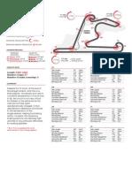 Brake Facts Formula One China