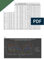Gobiernos Regionales DATA Al 2014