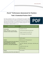 contextual factors chartdixon-3