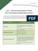 support resources chartdixon-1-1