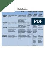 Aporte 2 Procesos Cognocitivos Basicos