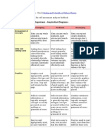 Rubrica Para Evaluar Organizadores Graficos