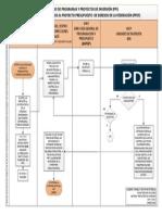 03 02 Catalogo de proyectos de inversión