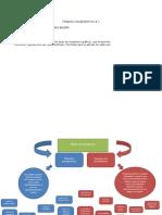Diagrama - Fase 1 (1) Aporte2