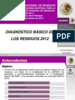 1 Diagnóstico Básico 2012