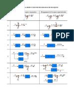 Reglas Para Reduccion de Diagramas de Bloques1