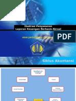4 Ilustrasi Akuntansi Berbasis Akrual