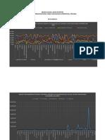 Region Ancash DATA Al 2014