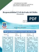 Responsabilidad Civil Derivada del Delito