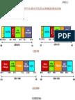 Annex C GSM Optrs