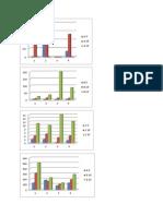 Tabel Pengamatan Laju Fotosintesis Tanaman Hydrilla Verticilata