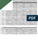 SUP OPER mayo 2014.pdf