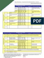 2013 Defensa CronogramaMicrobiologia