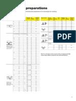 Parameters Submerged Arc Welding Handbook