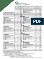 BSCE Curriculum Checklist 2012