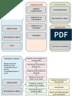 Enfoque Clinico Formacion y Escritura