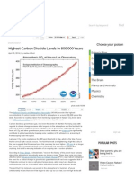 Highest Carbon Dioxide Levels in 800,000 Years