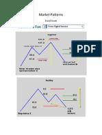 Market Patterns (1)