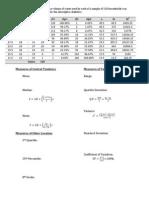 Descriptive Measures for Grouped Data