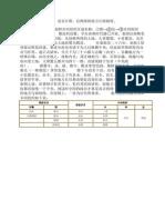 秦代的地方行政制度