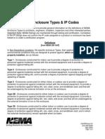 NEMA vs IEC