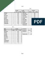 Clasificaciones 2014 SOCIAL 2