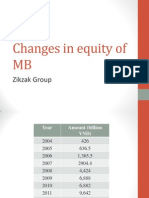Changes in Equity of MB - Zikzak Group