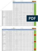 Material Log for Capital Plaza as of 05 Feb 2014