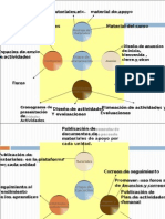Actividad_diagrama Sandra Yanet Florez