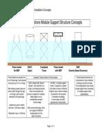 Offshore Monopod Concepts.pdf