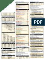 Forgotten Realms 3 5E Character Sheet 1 7 | Military