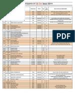 KRA Cup CSI** Seoul 2014 - List of Participants
