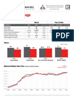 East Baton Rouge Local Market Update 03/2014