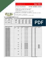 Pricelist VD4 CB