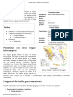 Lenguas Griegas - Wikipedia, La Enciclopedia Libre