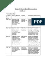 grade 12 curriculum project