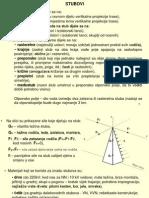 4_STUBOVI_temelji_projektovanje
