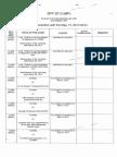 SPP 2013 Case Status
