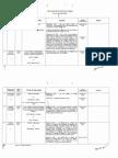 SPP 2013 DC Case Status.pdf