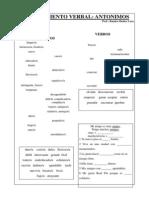 Antonimos de Adjetivos y Verbos