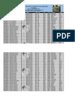 PROGRAMACION DOCENTE UASD VERANO-2014->FELABEL-12.pdf