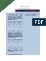 Analisis Caso Pepsico_distribucion