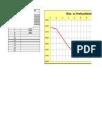 Excel Days vs Depht