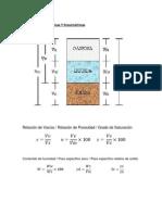 Formulas y tablas de Mecanica de Suelos
